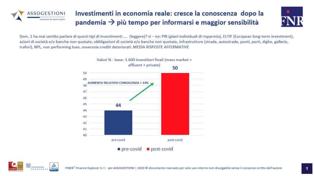 investimenti in economia reale